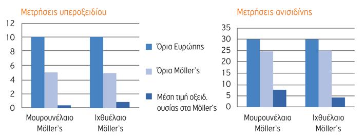 mollersdiagram